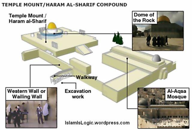 Al Aqsa complex