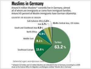 Germany-Muslims1